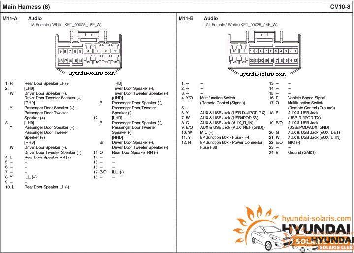 hyundai solaris электросхема подключения автомагнитолы
